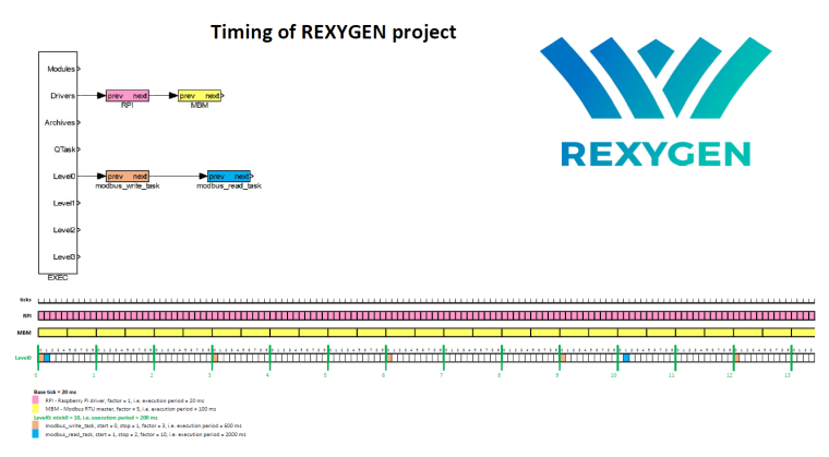 0_1579879313937_rexygen-project-timing.png